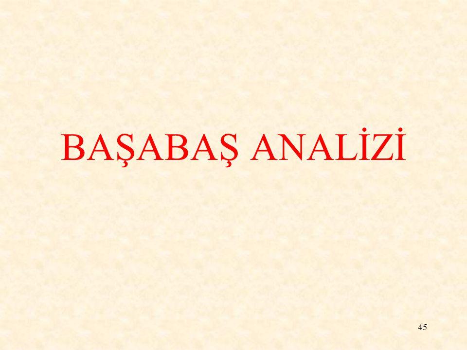 46 FAALİYET BAŞABAŞ ANALİZİ Faaliyet başabaş analizi, satış geliri, maliyet ve kar arasındaki ilişkileri inceleyen analitik bir yöntemdir.