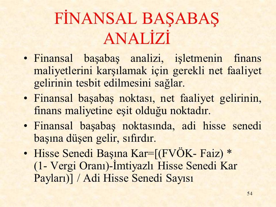 54 FİNANSAL BAŞABAŞ ANALİZİ Finansal başabaş analizi, işletmenin finans maliyetlerini karşılamak için gerekli net faaliyet gelirinin tesbit edilmesini sağlar.