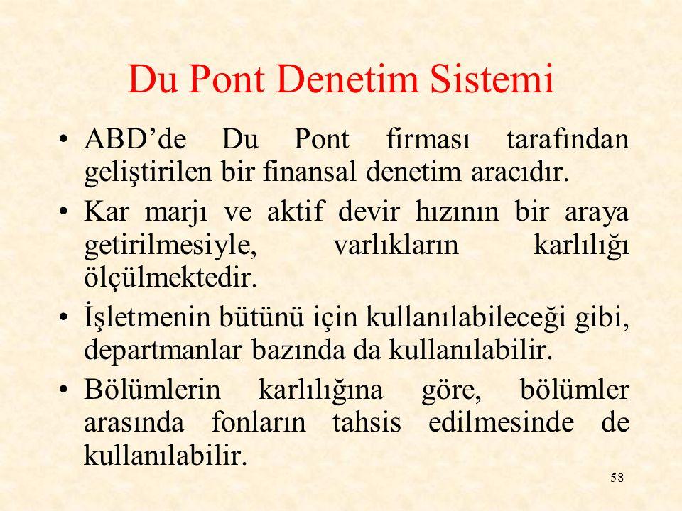 59 Du Pont Denetim Sistemi