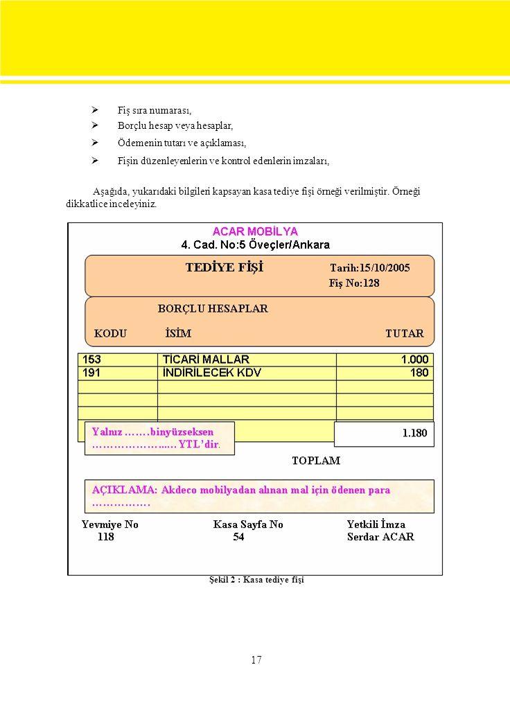  Fiş sıra numarası, Borçlu hesap veya hesaplar, Ödemenin tutarı ve açıklaması, Fişin düzenleyenlerin ve kontrol edenlerin imzaları, Aşağıda, yukarıdaki bilgileri kapsayan kasa tediye fişi örneği verilmiştir.