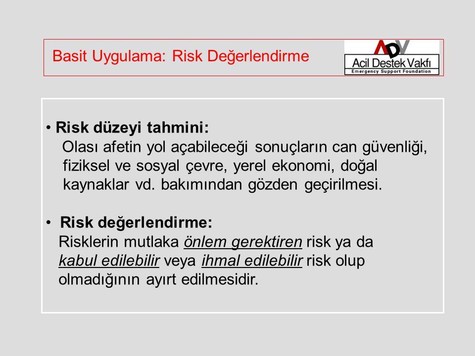 Basit Uygulama: Risk Değerlendirme Risk düzeyi tahmini: Olası afetin yol açabileceği sonuçların can güvenliği, fiziksel ve sosyal çevre, yerel ekonomi, doğal kaynaklar vd.