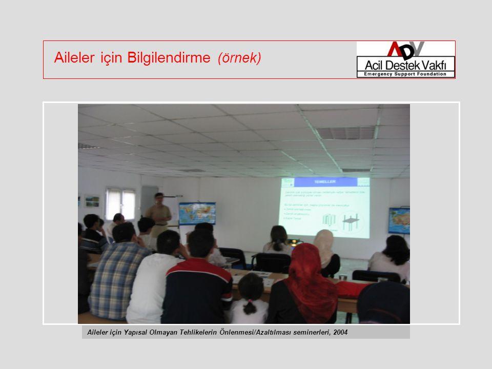 Aileler için Bilgilendirme (örnek) Aileler için Yapısal Olmayan Tehlikelerin Önlenmesi/Azaltılması seminerleri, 2004