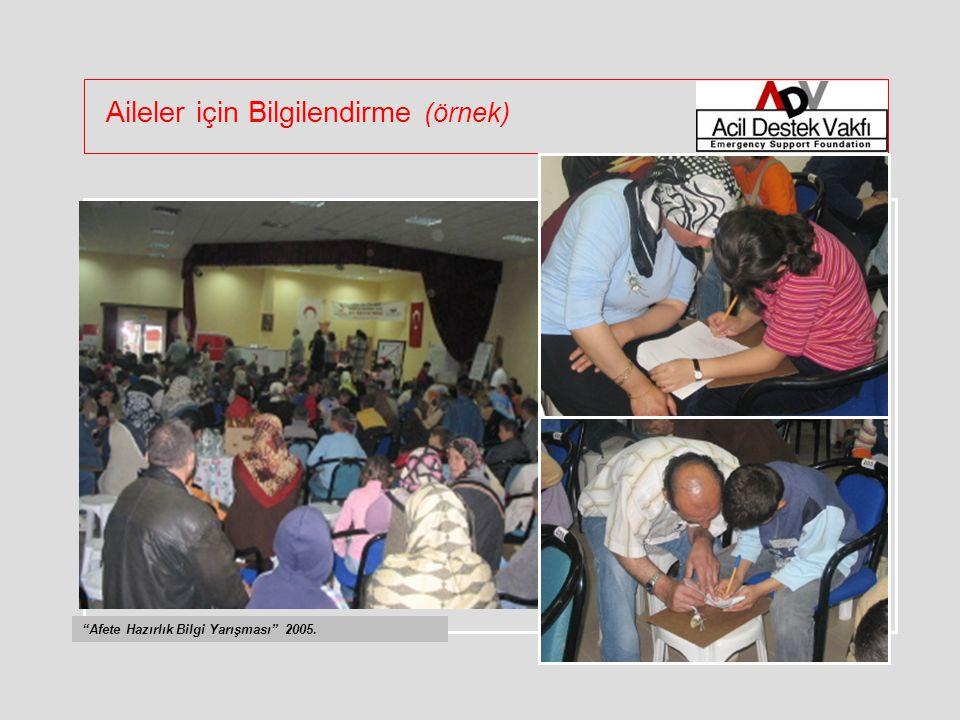 Aileler için Bilgilendirme (örnek) Afete Hazırlık Bilgi Yarışması 2005.