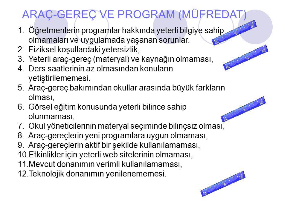 1.Öğretmenlerin programlar hakkında yeterli bilgiye sahip olmamaları ve uygulamada yaşanan sorunlar. 2.Fiziksel koşullardaki yetersizlik, 3.Yeterli ar