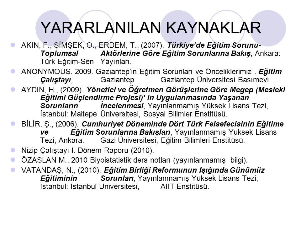 YARARLANILAN KAYNAKLAR AKIN, F., ŞİMŞEK, O., ERDEM, T., (2007). Türkiye'de Eğitim Sorunu- Toplumsal Aktörlerine Göre Eğitim Sorunlarına Bakış, Ankara:
