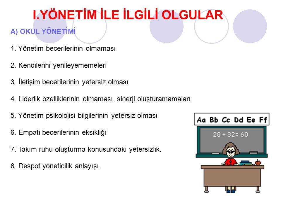 YARARLANILAN KAYNAKLAR AKIN, F., ŞİMŞEK, O., ERDEM, T., (2007).