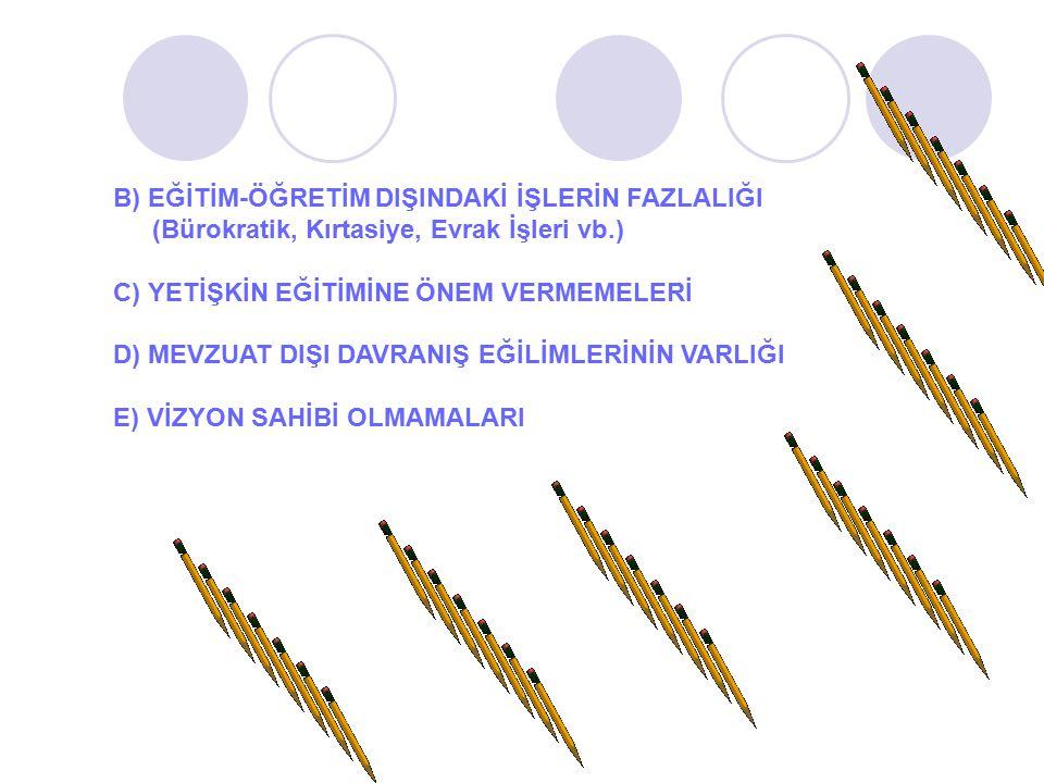 F) PERFORMANS DEĞERLENDİRMESİNİN YETERLİ OLMAMASI 1.