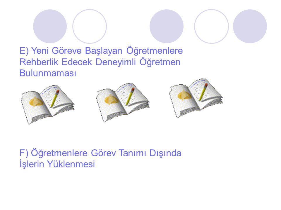 ORTAÖĞRETİM (LİSE) OKULLARI