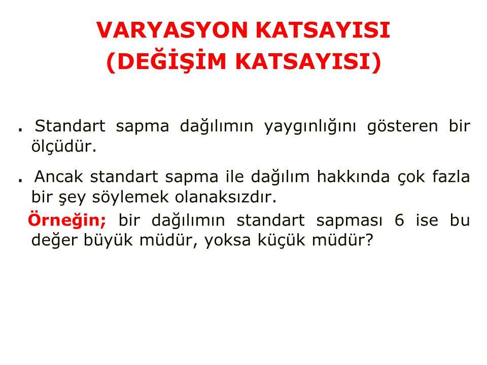 VARYASYON KATSAYISI (DEĞİŞİM KATSAYISI).