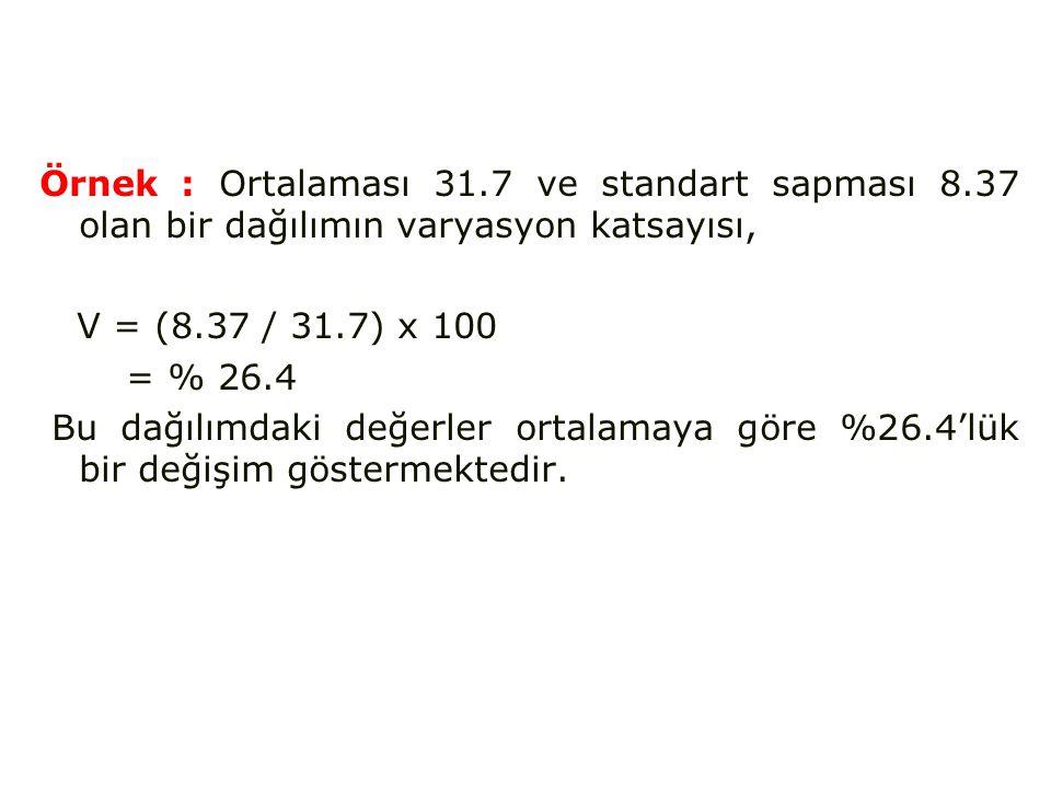 Örnek : Ortalaması 31.7 ve standart sapması 8.37 olan bir dağılımın varyasyon katsayısı, V = (8.37 / 31.7) x 100 = % 26.4 Bu dağılımdaki değerler ortalamaya göre %26.4'lük bir değişim göstermektedir.