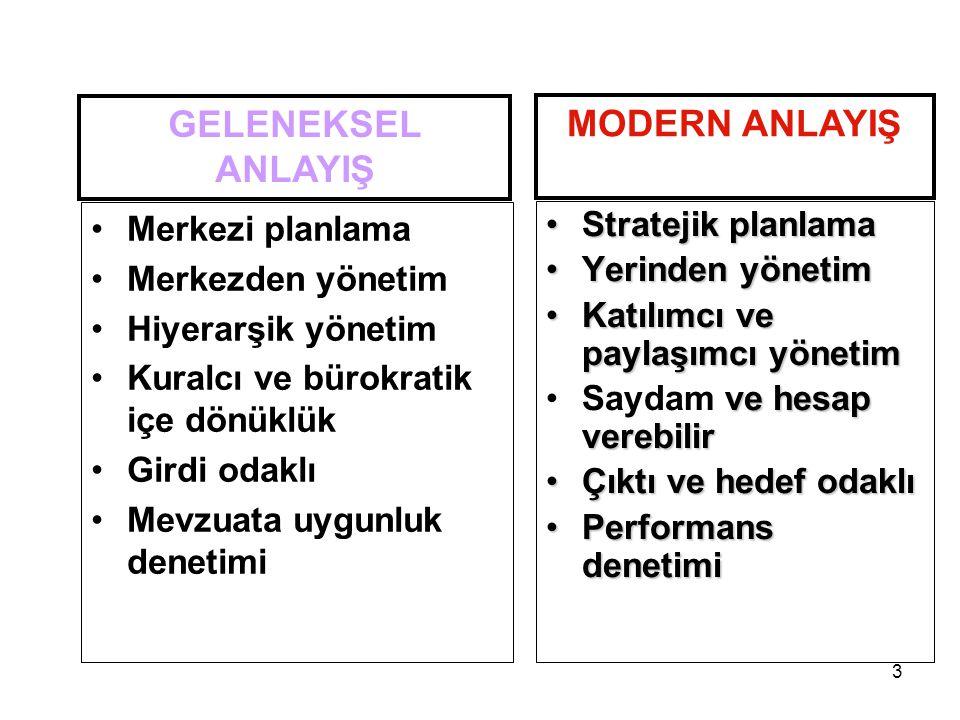 3 Merkezi planlama Merkezden yönetim Hiyerarşik yönetim Kuralcı ve bürokratik içe dönüklük Girdi odaklı Mevzuata uygunluk denetimi Stratejik planlamaS