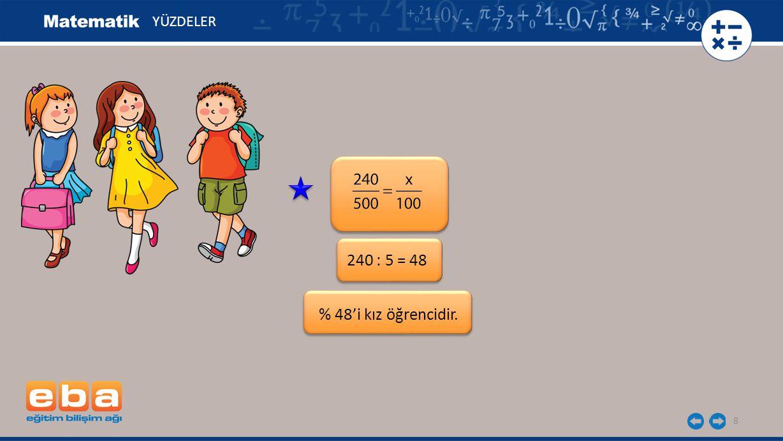 9 Mevcudu 40 kişi olan bir sınıfının % 30' u erkek olduğuna göre sınıftaki kız öğrenci sayısını bulalım.