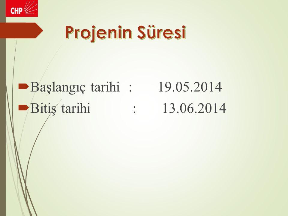  Başlangıç tarihi : 19.05.2014  Bitiş tarihi : 13.06.2014
