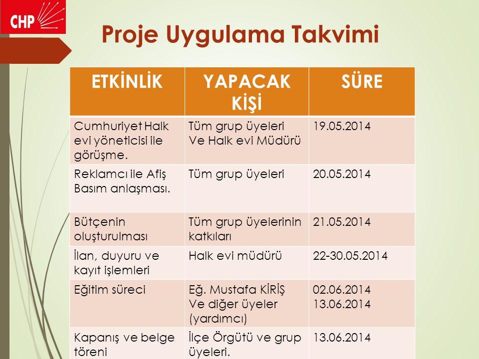 Proje Uygulama Takvimi ETKİNLİKYAPACAK KİŞİ SÜRE Cumhuriyet Halk evi yöneticisi ile görüşme. Tüm grup üyeleri Ve Halk evi Müdürü 19.05.2014 Reklamcı i
