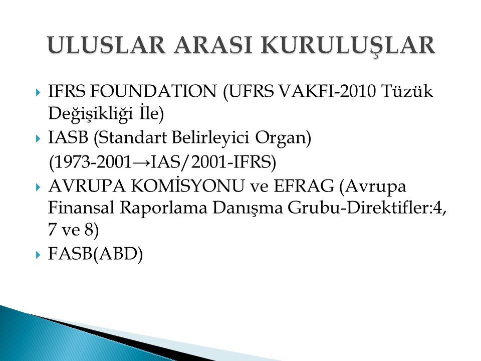  IFRS FOUNDATION (UFRS VAKFI-2010 Tüzük Değişikliği İle)  IASB (Standart Belirleyici Organ) (1973-2001→IAS/2001-IFRS)  AVRUPA KOMİSYONU ve EFRAG (A