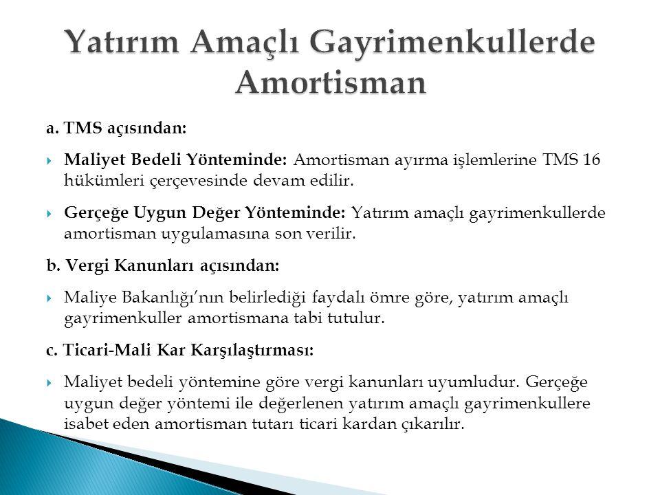 a. TMS açısından:  Maliyet Bedeli Yönteminde: Amortisman ayırma işlemlerine TMS 16 hükümleri çerçevesinde devam edilir.  Gerçeğe Uygun Değer Yöntemi