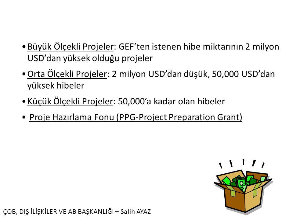 Büyük Ölçekli Projeler: GEF'ten istenen hibe miktarının 2 milyon USD'dan yüksek olduğu projeler Orta Ölçekli Projeler: 2 milyon USD'dan düşük, 50,000 USD'dan yüksek hibeler Küçük Ölçekli Projeler: 50,000'a kadar olan hibeler Proje Hazırlama Fonu (PPG-Project Preparation Grant) FON TÜRLERİ ÇOB, DIŞ İLİŞKİLER VE AB BAŞKANLIĞI – Salih AYAZ