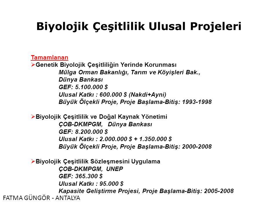 Biyolojik Çeşitlilik Ulusal Projeleri Tamamlanan  Genetik Biyolojik Çeşitliliğin Yerinde Korunması Mülga Orman Bakanlığı, Tarım ve Köyişleri Bak., Dünya Bankası GEF: 5.100.000 $ Ulusal Katkı : 600.000 $ (Nakdi+Ayni) Büyük Ölçekli Proje, Proje Başlama-Bitiş: 1993-1998  Biyolojik Çeşitlilik ve Doğal Kaynak Yönetimi ÇOB-DKMPGM, Dünya Bankası GEF: 8.200.000 $ Ulusal Katkı : 2.000.000 $ + 1.350.000 $ Büyük Ölçekli Proje, Proje Başlama-Bitiş: 2000-2008  Biyolojik Çeşitlilik Sözleşmesini Uygulama ÇOB-DKMPGM, UNEP GEF: 365.300 $ Ulusal Katkı : 95.000 $ Kapasite Geliştirme Projesi, Proje Başlama-Bitiş: 2005-2008 FATMA GÜNGÖR - ANTALYA