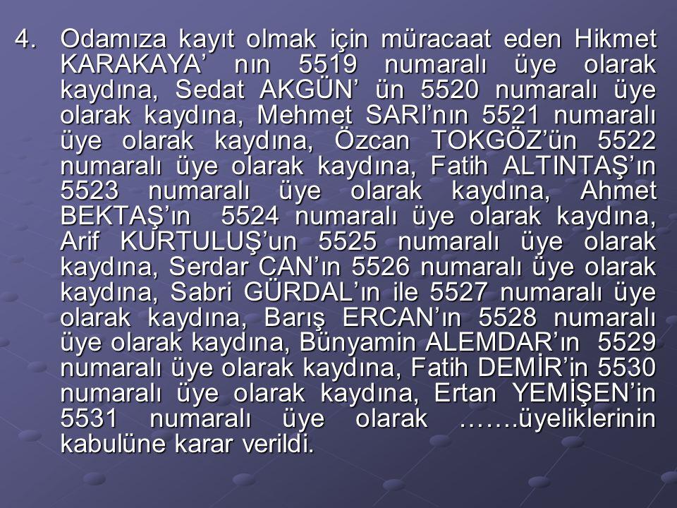 4.Odamıza kayıt olmak için müracaat eden Hikmet KARAKAYA' nın 5519 numaralı üye olarak kaydına, Sedat AKGÜN' ün 5520 numaralı üye olarak kaydına, Mehmet SARI'nın 5521 numaralı üye olarak kaydına, Özcan TOKGÖZ'ün 5522 numaralı üye olarak kaydına, Fatih ALTINTAŞ'ın 5523 numaralı üye olarak kaydına, Ahmet BEKTAŞ'ın 5524 numaralı üye olarak kaydına, Arif KURTULUŞ'un 5525 numaralı üye olarak kaydına, Serdar CAN'ın 5526 numaralı üye olarak kaydına, Sabri GÜRDAL'ın ile 5527 numaralı üye olarak kaydına, Barış ERCAN'ın 5528 numaralı üye olarak kaydına, Bünyamin ALEMDAR'ın 5529 numaralı üye olarak kaydına, Fatih DEMİR'in 5530 numaralı üye olarak kaydına, Ertan YEMİŞEN'in 5531 numaralı üye olarak …….üyeliklerinin kabulüne karar verildi.