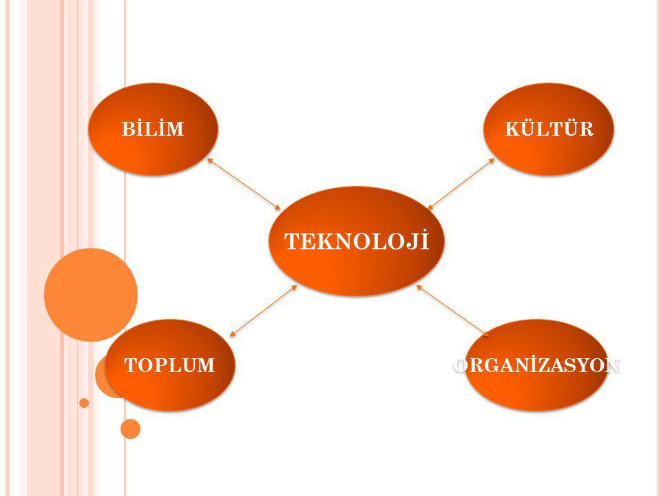 BİLİM TEKNOLOJİ KÜLTÜR TOPLUM ORGANİZASYON
