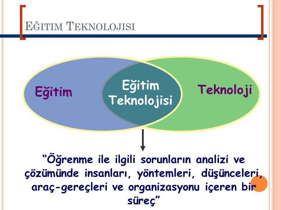 E ĞITIM T EKNOLOJISI Teknoloji Eğitim Eğitim Teknolojisi Öğrenme ile ilgili sorunların analizi ve çözümünde insanları, yöntemleri, düşünceleri, araç-gereçleri ve organizasyonu içeren bir süreç