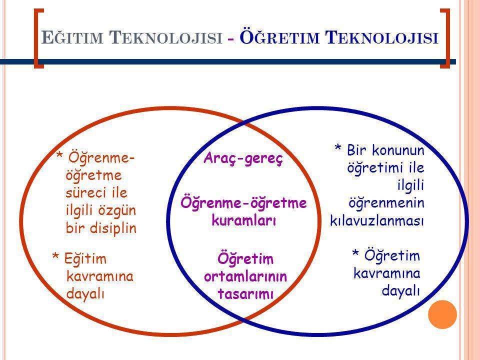 E ĞITIM T EKNOLOJISI - Ö ĞRETIM T EKNOLOJISI * Öğrenme- öğretme süreci ile ilgili özgün bir disiplin * Eğitim kavramına dayalı * Bir konunun öğretimi ile ilgili öğrenmenin kılavuzlanması * Öğretim kavramına dayalı Araç-gereç Öğrenme-öğretme kuramları Öğretim ortamlarının tasarımı