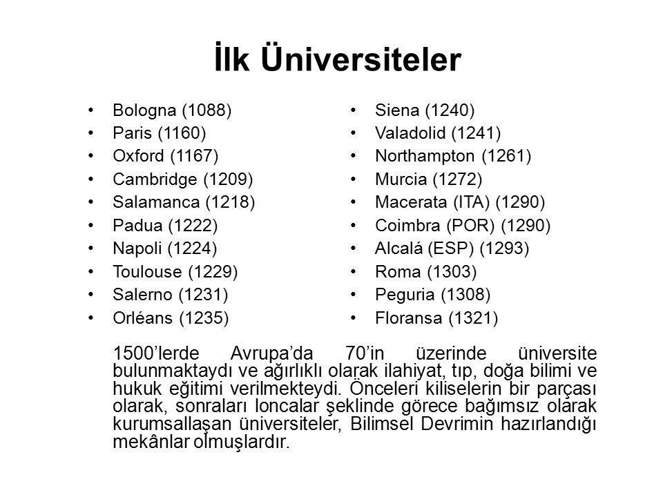 İlk Üniversiteler Bologna (1088) Paris (1160) Oxford (1167) Cambridge (1209) Salamanca (1218) Padua (1222) Napoli (1224) Toulouse (1229) Salerno (1231