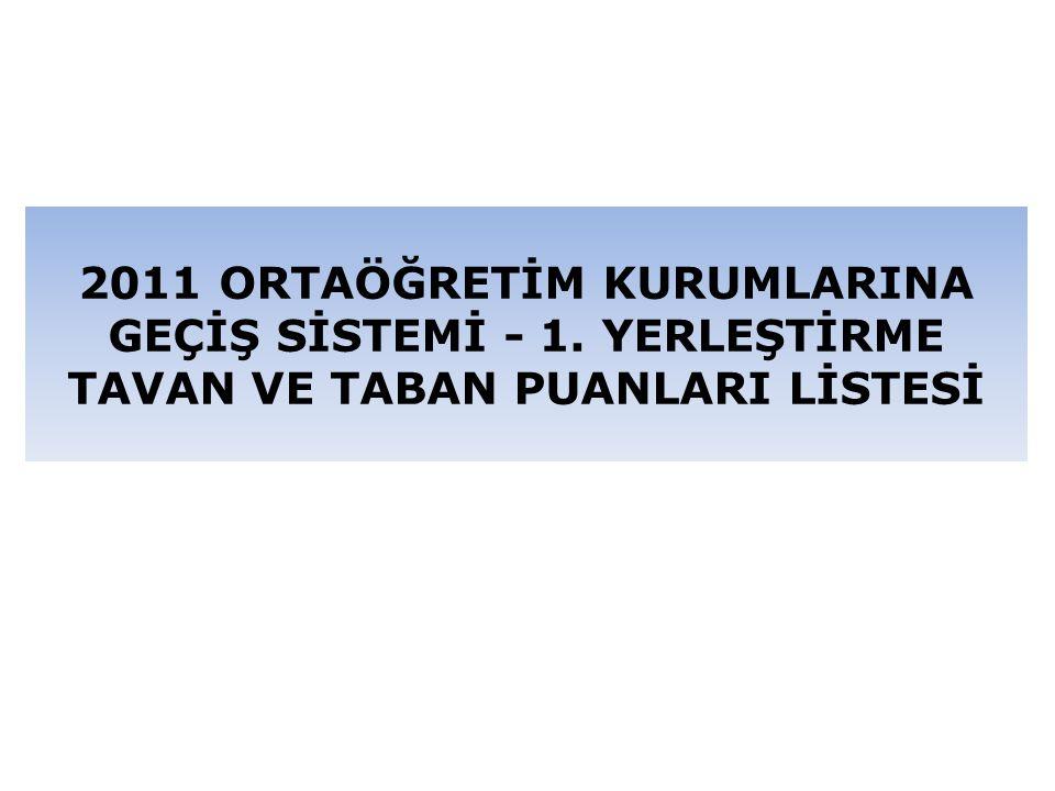 2011 ORTAÖĞRETİM KURUMLARINA GEÇİŞ SİSTEMİ - 1. YERLEŞTİRME TAVAN VE TABAN PUANLARI LİSTESİ