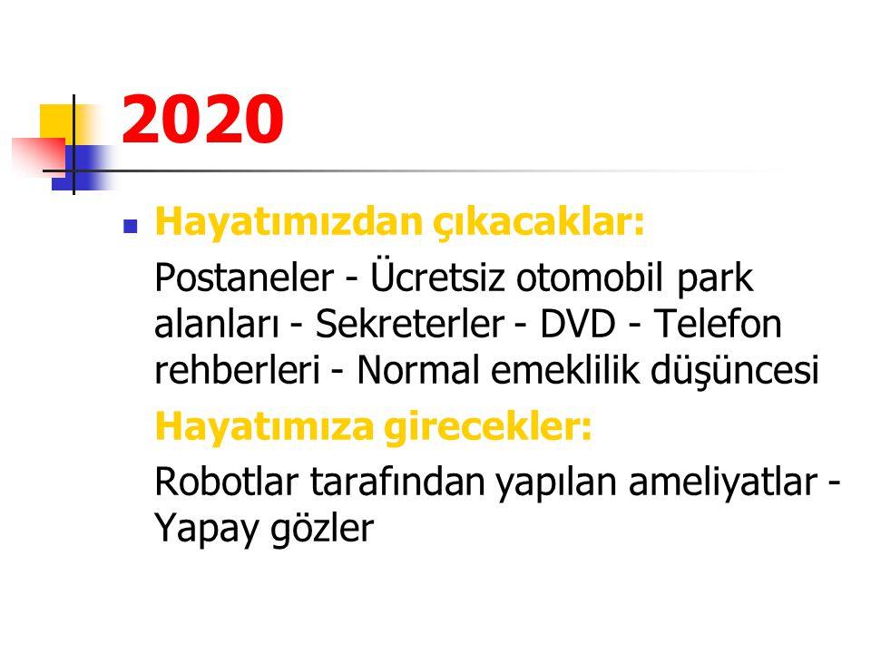 2020 Hayatımızdan çıkacaklar: Postaneler - Ücretsiz otomobil park alanları - Sekreterler - DVD - Telefon rehberleri - Normal emeklilik düşüncesi Hayat