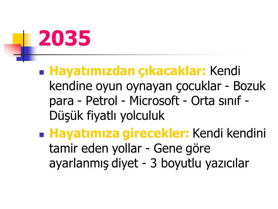 2035 Hayatımızdan çıkacaklar: Kendi kendine oyun oynayan çocuklar - Bozuk para - Petrol - Microsoft - Orta sınıf - Düşük fiyatlı yolculuk Hayatımıza g