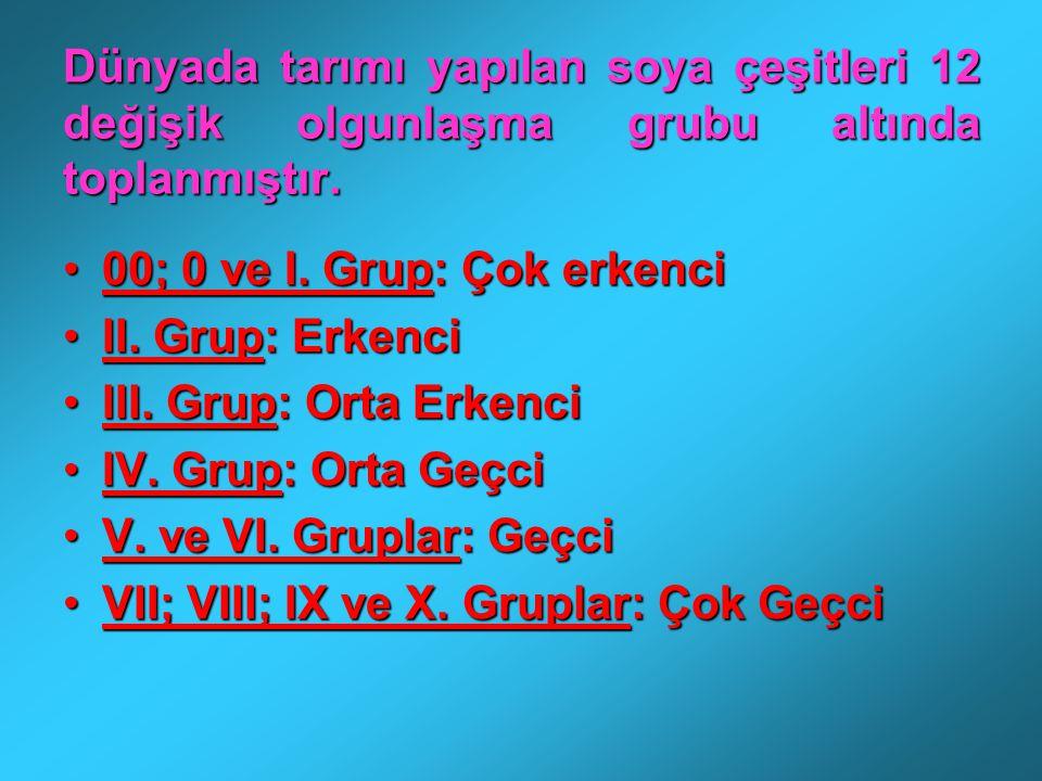 Dünyada tarımı yapılan soya çeşitleri 12 değişik olgunlaşma grubu altında toplanmıştır. 00; 0 ve I. Grup: Çok erkenci00; 0 ve I. Grup: Çok erkenci II.