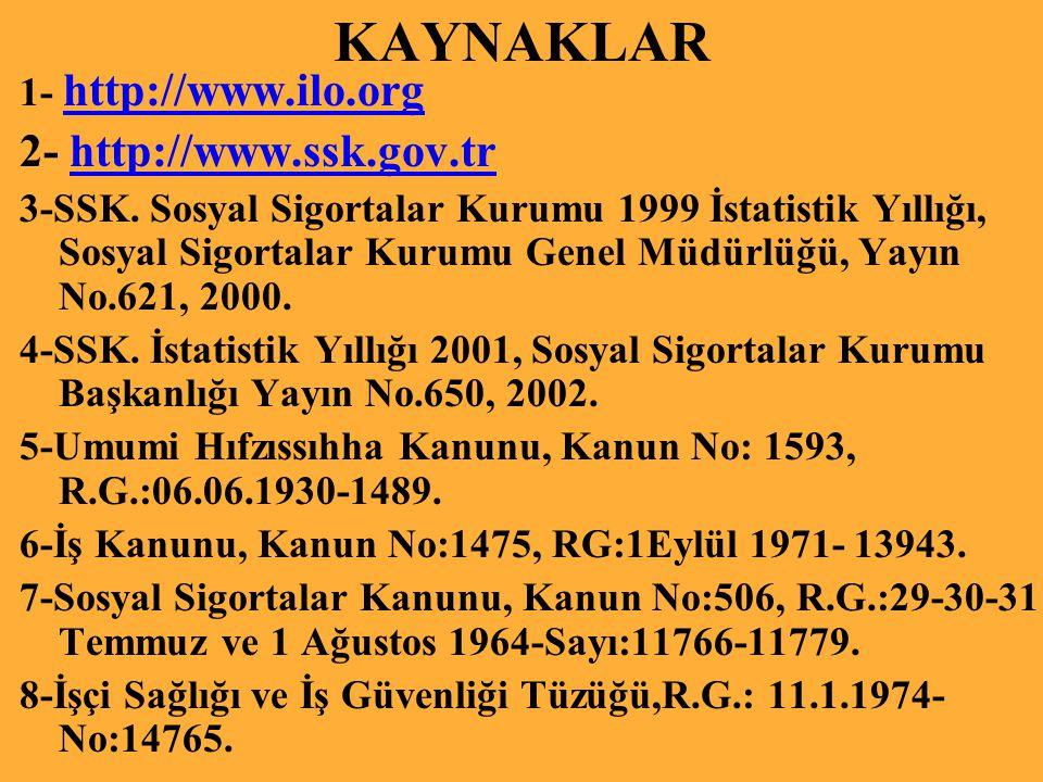 KAYNAKLAR 1- http://www.ilo.org http://www.ilo.org 2- http://www.ssk.gov.trhttp://www.ssk.gov.tr 3-SSK.