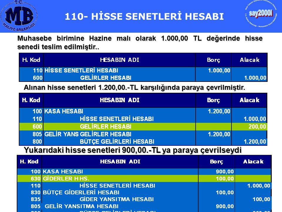 110- HİSSE SENETLERİ HESABI Muhasebe birimine Hazine malı olarak 1.000,00 TL değerinde hisse senedi teslim edilmiştir.. Alınan hisse senetleri 1.200,0