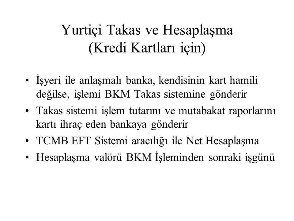 Yurtiçi Takas ve Hesaplaşma (Kredi Kartları için) İşyeri ile anlaşmalı banka, kendisinin kart hamili değilse, işlemi BKM Takas sistemine gönderir Taka