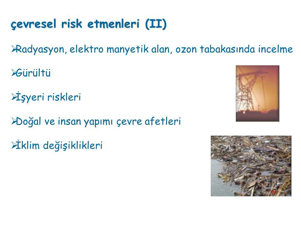 çevresel risk etmenleri (II)  Radyasyon, elektro manyetik alan, ozon tabakasında incelme  Gürültü  İşyeri riskleri  Doğal ve insan yapımı çevre afetleri  İklim değişiklikleri