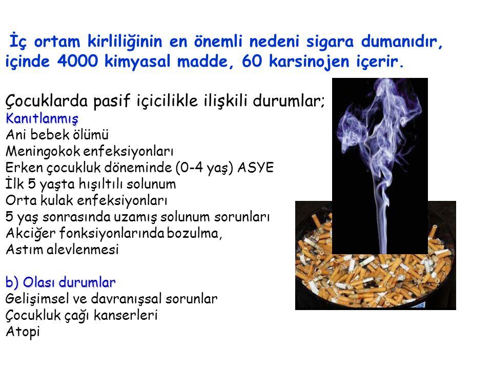 İç ortam kirliliğinin en önemli nedeni sigara dumanıdır, içinde 4000 kimyasal madde, 60 karsinojen içerir.