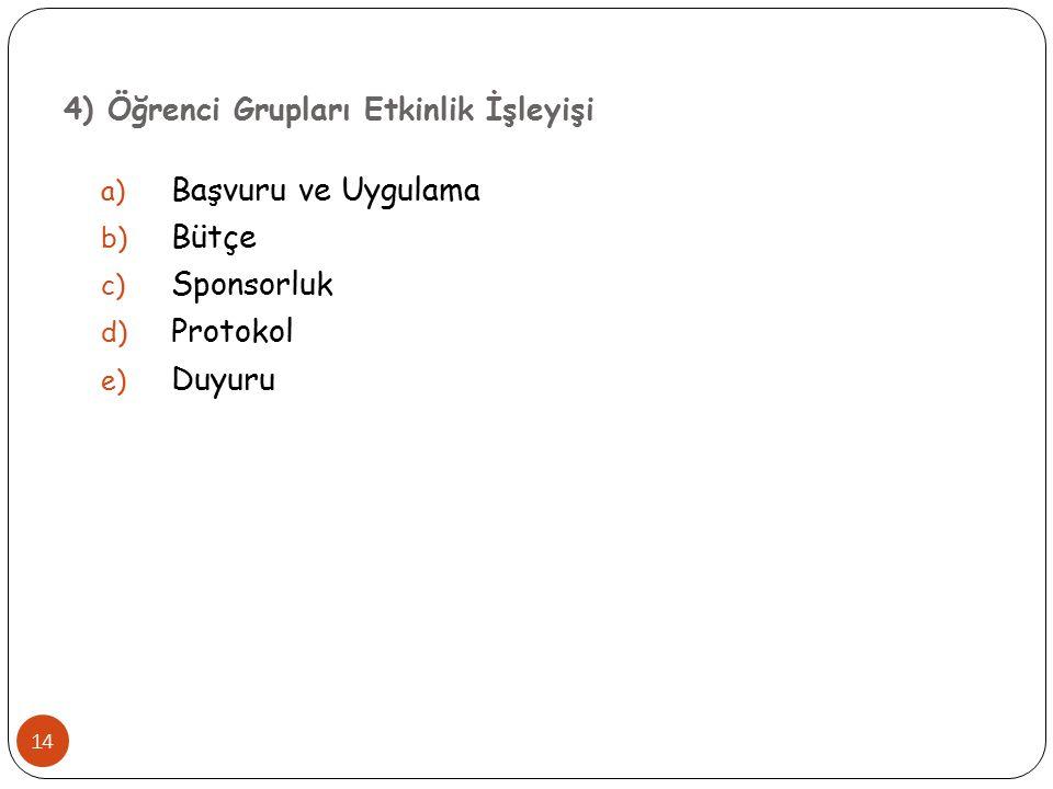 4) Öğrenci Grupları Etkinlik İşleyişi a) Başvuru ve Uygulama b) Bütçe c) Sponsorluk d) Protokol e) Duyuru 14