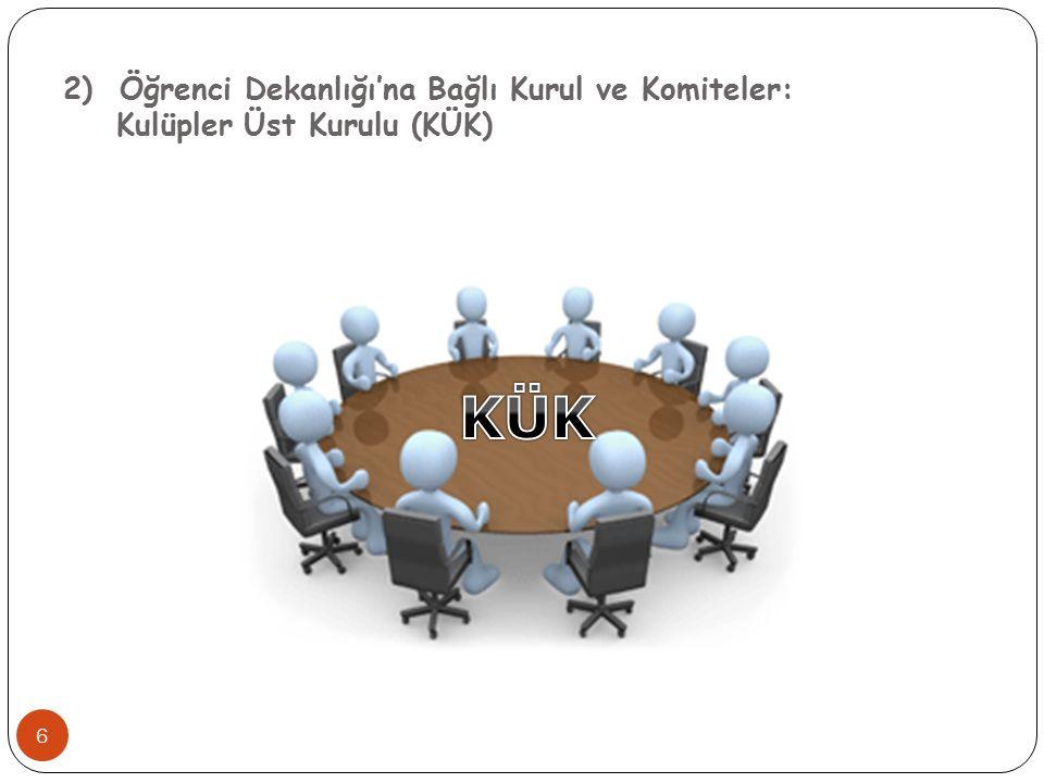 2) Öğrenci Dekanlığı'na Bağlı Kurul ve Komiteler: Kulüpler Üst Kurulu (KÜK) 6