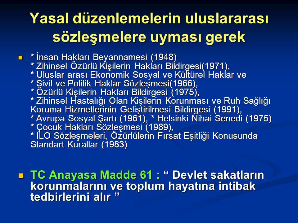 Özürlüler Mevzuatı / Yönetmelikler - 3 Tarih: 14.10.1993 RG sayı : 21728.