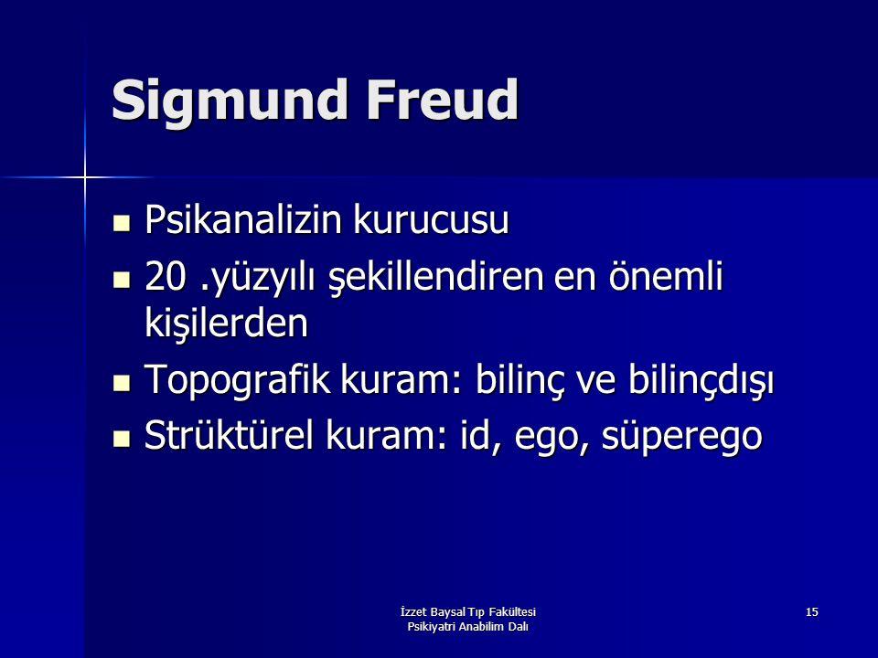 İzzet Baysal Tıp Fakültesi Psikiyatri Anabilim Dalı 15 Sigmund Freud Psikanalizin kurucusu Psikanalizin kurucusu 20.yüzyılı şekillendiren en önemli ki
