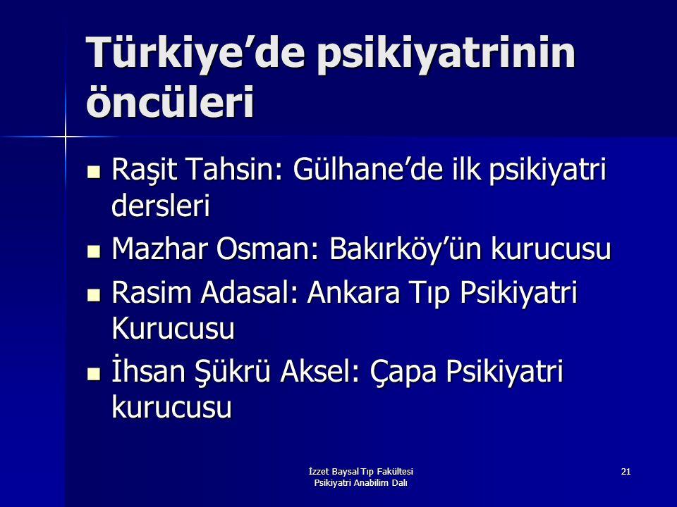 İzzet Baysal Tıp Fakültesi Psikiyatri Anabilim Dalı 21 Türkiye'de psikiyatrinin öncüleri Raşit Tahsin: Gülhane'de ilk psikiyatri dersleri Raşit Tahsin