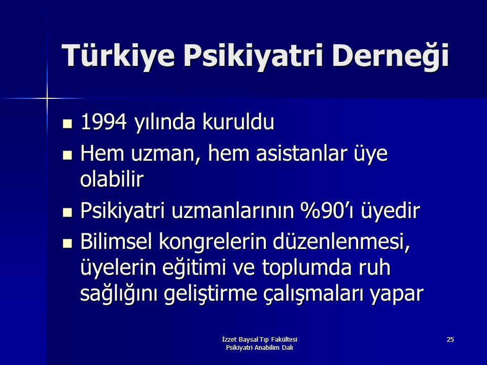 İzzet Baysal Tıp Fakültesi Psikiyatri Anabilim Dalı 25 Türkiye Psikiyatri Derneği 1994 yılında kuruldu 1994 yılında kuruldu Hem uzman, hem asistanlar