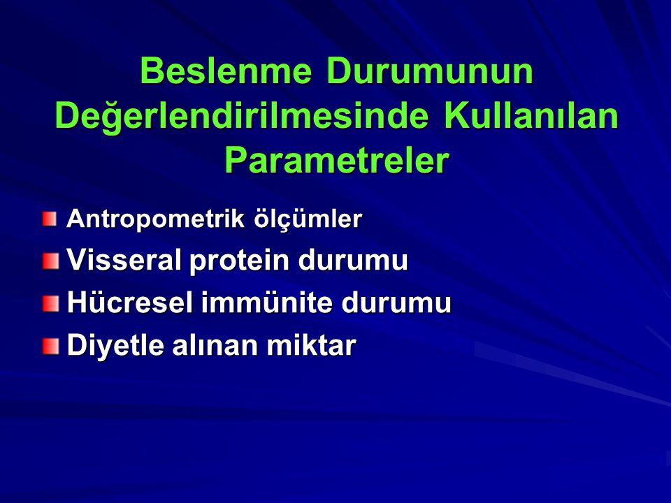 Beslenme Durumunun Değerlendirilmesinde Kullanılan Parametreler Antropometrik ölçümler Visseral protein durumu Hücresel immünite durumu Diyetle alınan