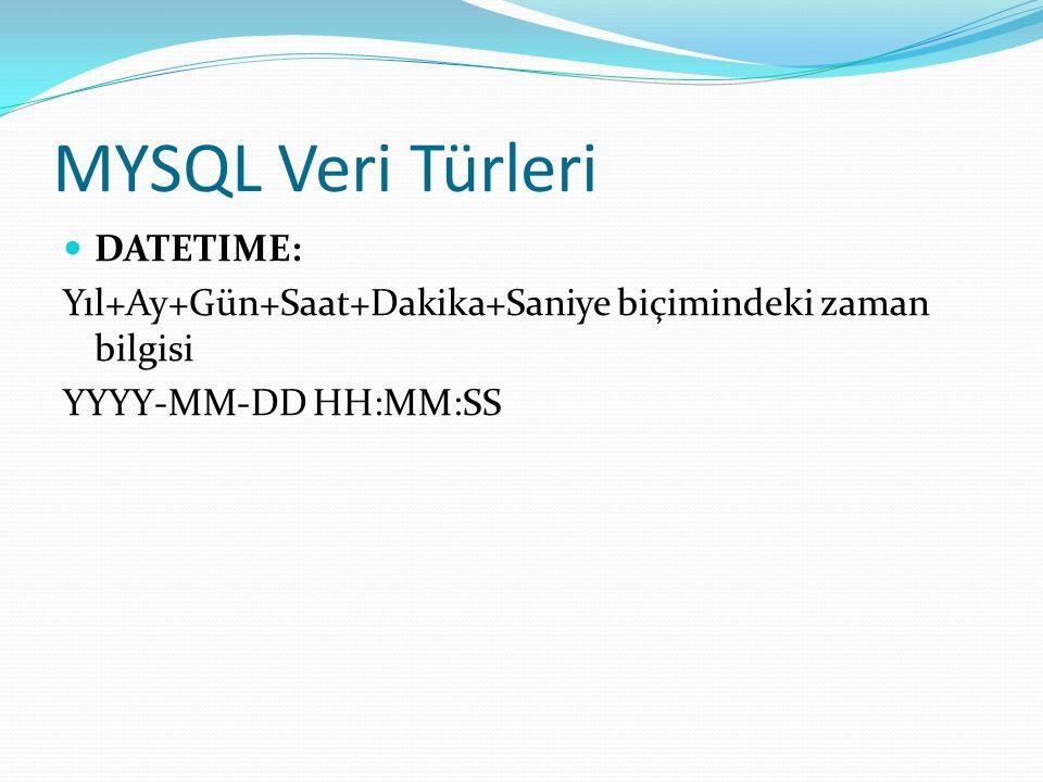 MYSQL Veri Türleri DATETIME: Yıl+Ay+Gün+Saat+Dakika+Saniye biçimindeki zaman bilgisi YYYY-MM-DD HH:MM:SS
