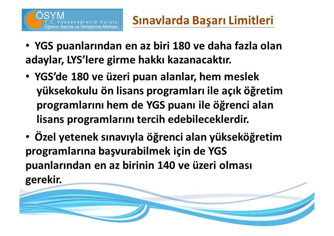 Sınavlarda Başarı Limitleri YGS puanlarından en az biri 180 ve daha fazla olan adaylar, LYS'lere girme hakkı kazanacaktır. YGS'de 180 ve üzeri puan al