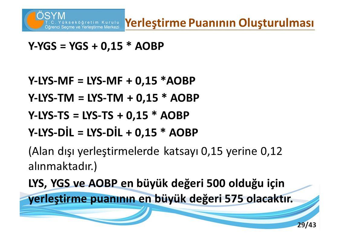 Yerleştirme Puanının Oluşturulması Y‐YGS = YGS + 0,15 * AOBP Y‐LYS‐MF = LYS‐MF + 0,15 *AOBP Y‐LYS‐TM = LYS‐TM + 0,15 * AOBP Y‐LYS‐TS = LYS‐TS + 0,15 *
