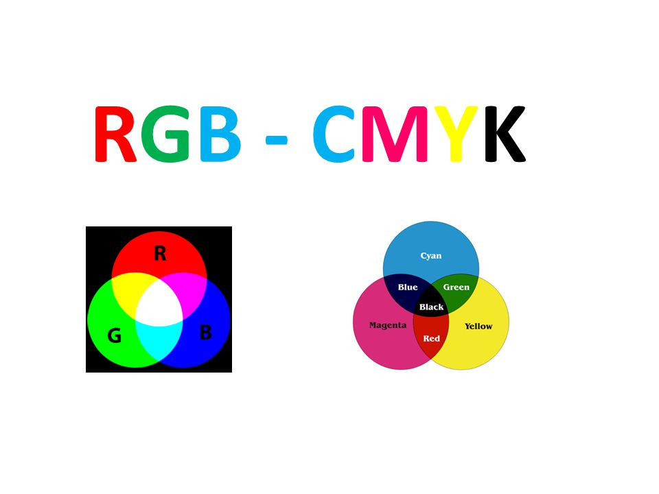 RGBRGB RGB ingilizce Red (kırmızı), Green (yeşil) ve Blue (mavi) renklerinden oluşur monitör (CRT-LCD) projektör televizyon (CRT-LCD-plazma) kamera cep telefonu irili ufaklı oyun konsollar tarayıcılar bazı yazıcılar gibi sayısal görüntüleme ve baskı cihazlarının kullandığı, TOPLAMSAL (additive) bir renk modelidir.