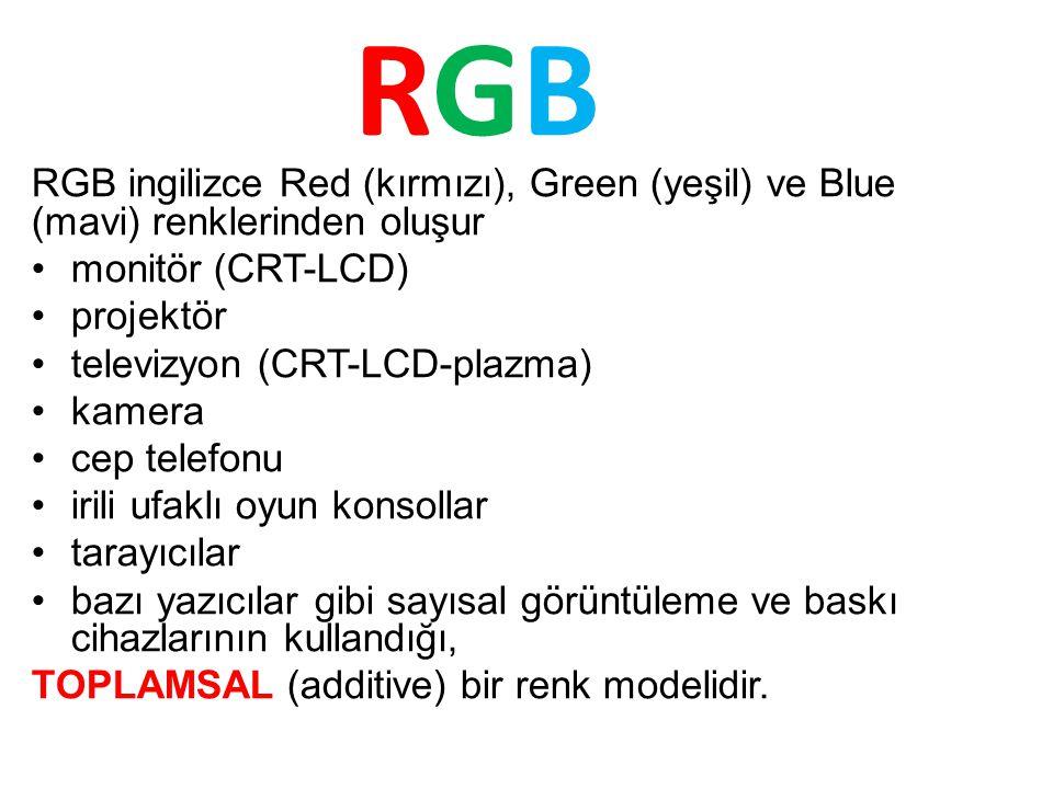 RGBRGB RGB ingilizce Red (kırmızı), Green (yeşil) ve Blue (mavi) renklerinden oluşur monitör (CRT-LCD) projektör televizyon (CRT-LCD-plazma) kamera ce