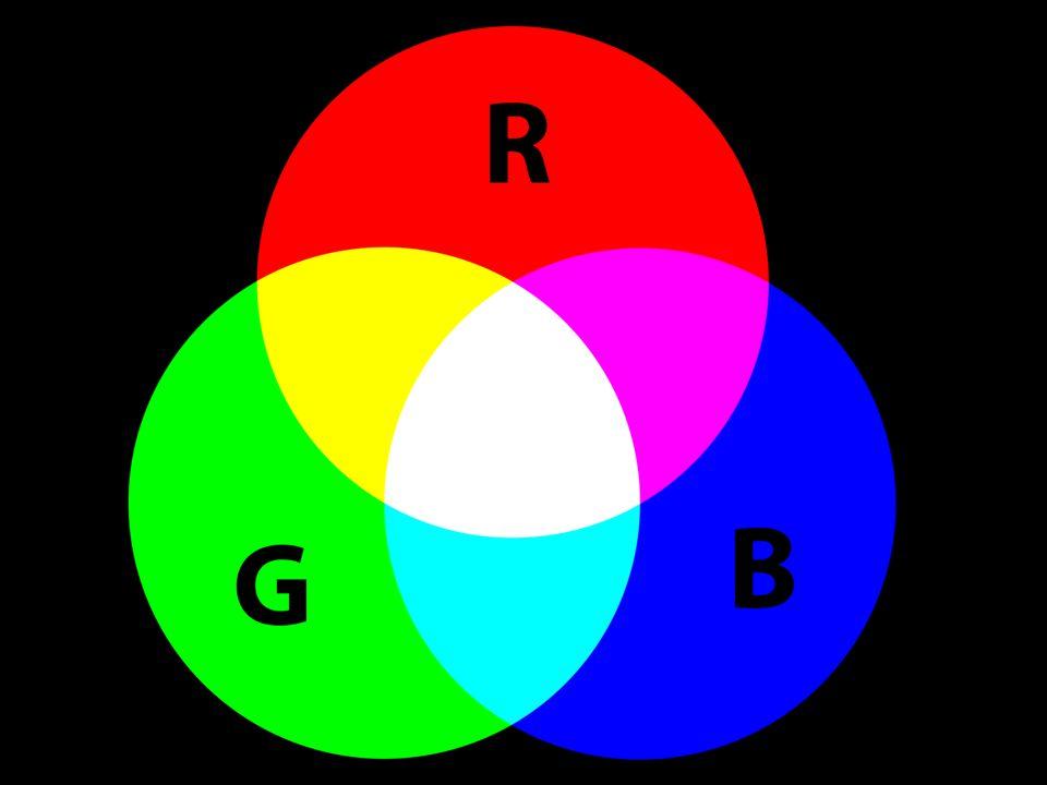 RGB ingilizce Red (kırmızı), Green (yeşil) ve Blue (mavi) renklerinden oluşan, monitör (CRT-LCD) / projektör / televizyon (CRT-LCD-plazma) / kamera / cep telefonu irili ufaklı oyun konsolları / tarayıcılar / bazı kişisel yazıcılar gibi sayısal görüntüleme ve baskı cihazlarının kullandığı, TOPLAMSAL (additive) bir renk modelidir.