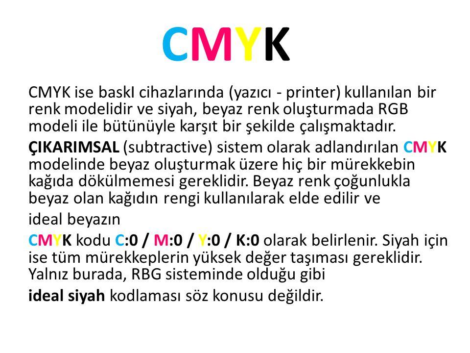 CMYKCMYK CMYK ise baskI cihazlarında (yazıcı - printer) kullanılan bir renk modelidir ve siyah, beyaz renk oluşturmada RGB modeli ile bütünüyle karşıt